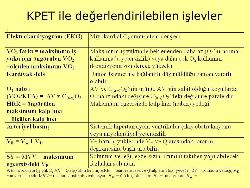 KPET ile değerlendirilebilen işlevler