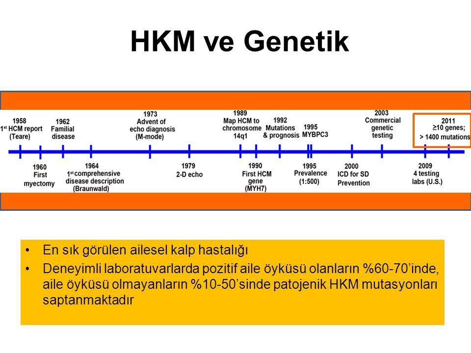 HKM ve Genetik En sık görülen ailesel kalp hastalığı Deneyimli laboratuvarlarda pozitif aile öyküsü olanların %60-70'inde, aile öyküsü olmayanların %1