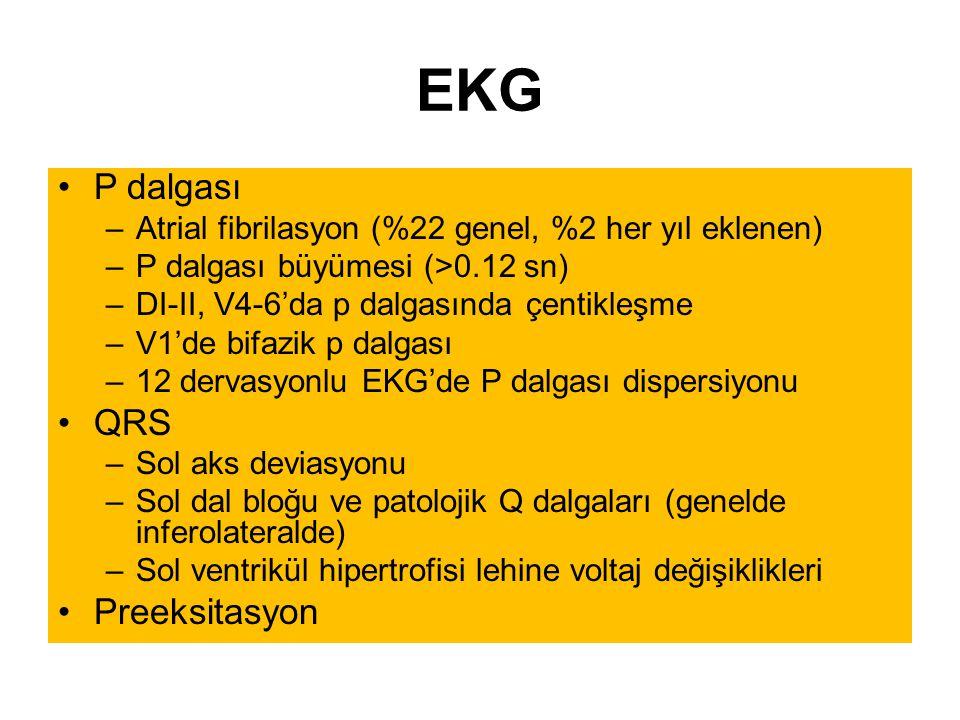 EKG P dalgası –Atrial fibrilasyon (%22 genel, %2 her yıl eklenen) –P dalgası büyümesi (>0.12 sn) –DI-II, V4-6'da p dalgasında çentikleşme –V1'de bifaz