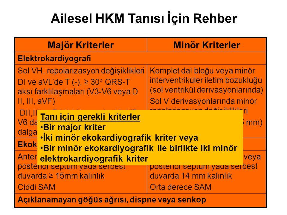 Ailesel HKM Tanısı İçin Rehber Majör KriterlerMinör Kriterler Elektrokardiyografi Sol VH, repolarizasyon değişiklikleri DI ve aVL'de T (-), ≥ 30  QRS