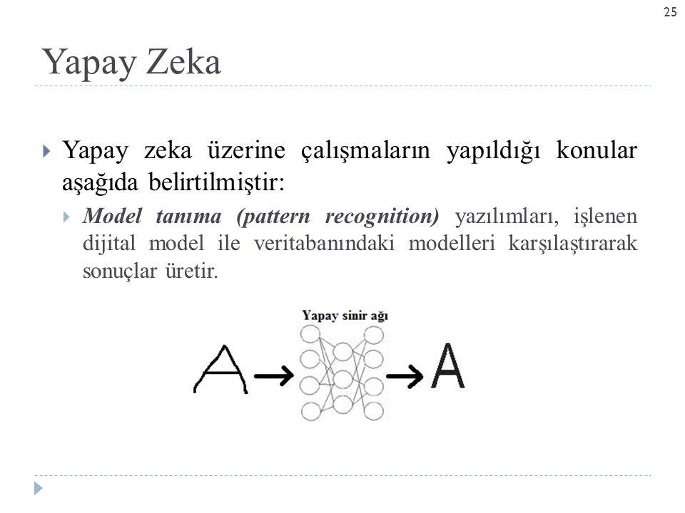 Yapay Zeka  Yapay zeka üzerine çalışmaların yapıldığı konular aşağıda belirtilmiştir:  Model tanıma (pattern recognition) yazılımları, işlenen dijit