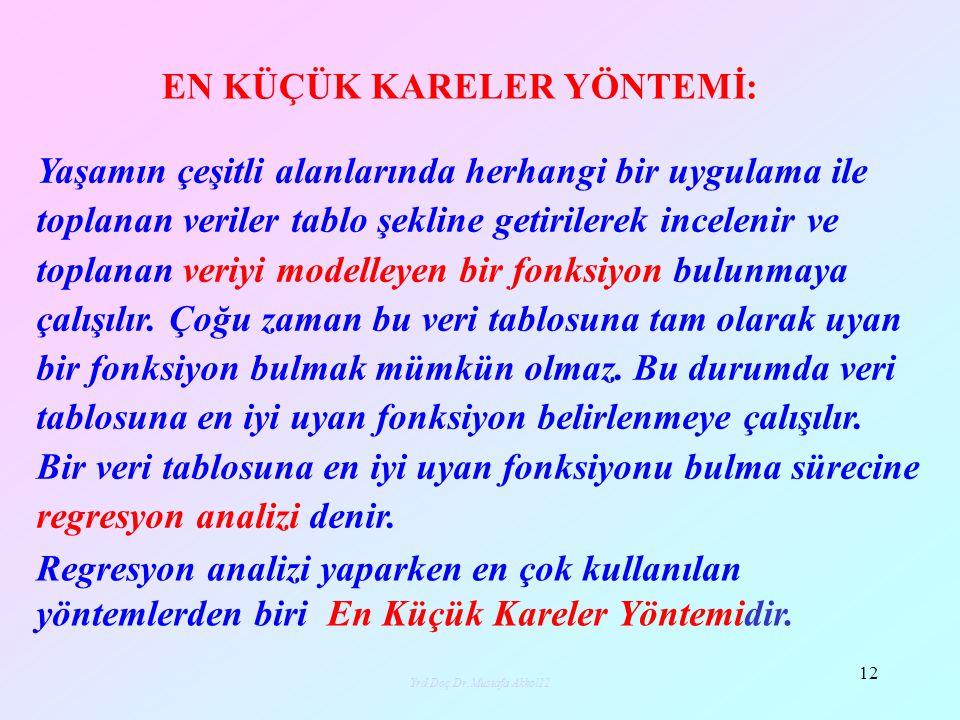 Yrd.Doç.Dr.Mustafa Akkol13 13 En küçük kareler yöntemi, tıp, finans, mühendislik, ziraat, biyoloji ve sosyoloji gibi çeşitli bilim dallarında çeşitli değişkenler arasındaki ilişkiler belirlenirken kullanılan en önemli araçlar arasındadır.