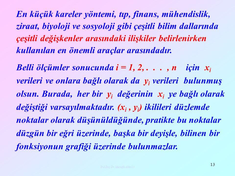 Yrd.Doç.Dr.Mustafa Akkol14 14 Hatta bazı durumlarda, (x i, y i ) ler arasında ne tür bir bağıntı bulunduğu dahi bilinemeyebilir.