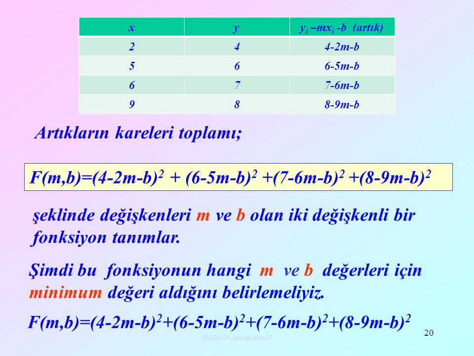 Yrd.Doç.Dr.Mustafa Akkol21 21 F m =2(4-2m-b)(-2)+2(6-5m-b)(-5)+2(7-6m-b)(-6)+2(8-9m-b)(-9)=0 F b =2(4-2m-b)(-1)+2(6-5m-b)(-1)+2(7-6m-b)(-1)+2(8-9m-b)(-1)=0 Kritik noktalar için kısmi türevlere bakıyoruz: Burada parantezler açılıp gerekli işlemler yapılarak, denklem sistemi bulunur.