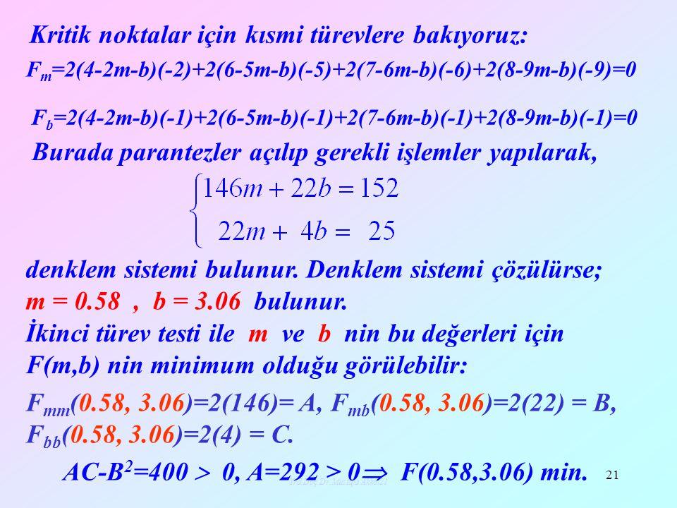 Yrd.Doç.Dr.Mustafa Akkol22 22 Regresyon doğrusu : C = 0.58Q+3.06 olur.