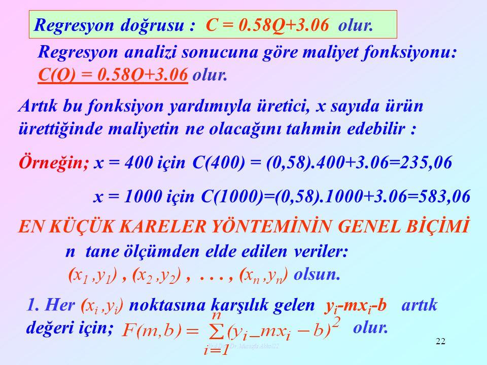 Yrd.Doç.Dr.Mustafa Akkol23 23 Fonksiyonunda x i ve y i ' ölçüm sonuçları olan sabitler; m ve b ise değişkenlerdir.