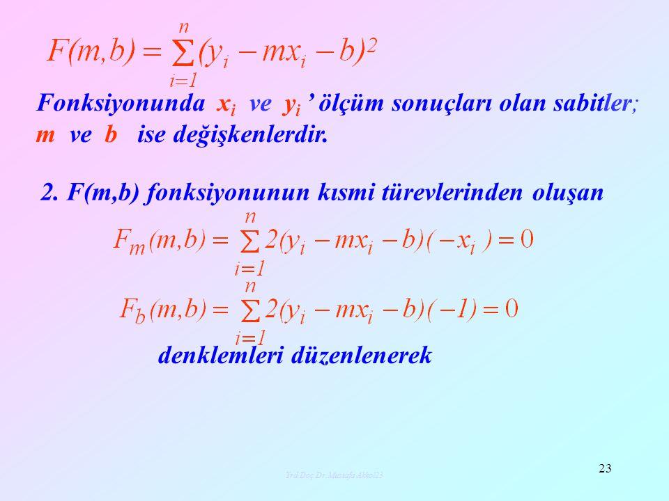 Yrd.Doç.Dr.Mustafa Akkol24 24 denklem sistemi Cramer Yöntemi ile çözülerek, bulunur.