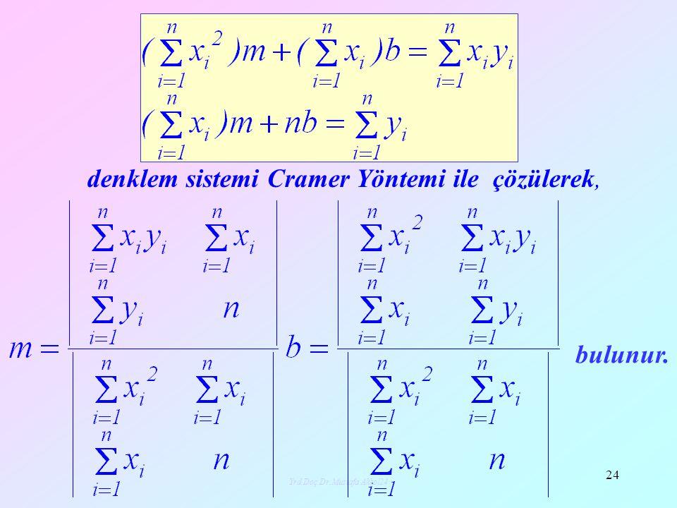 Yrd.Doç.Dr.Mustafa Akkol25 25 Yukarıda bulunan m ve b değerleri y=mx+b denkleminde yerine yazılırsa aranan fonksiyon, veya olur.