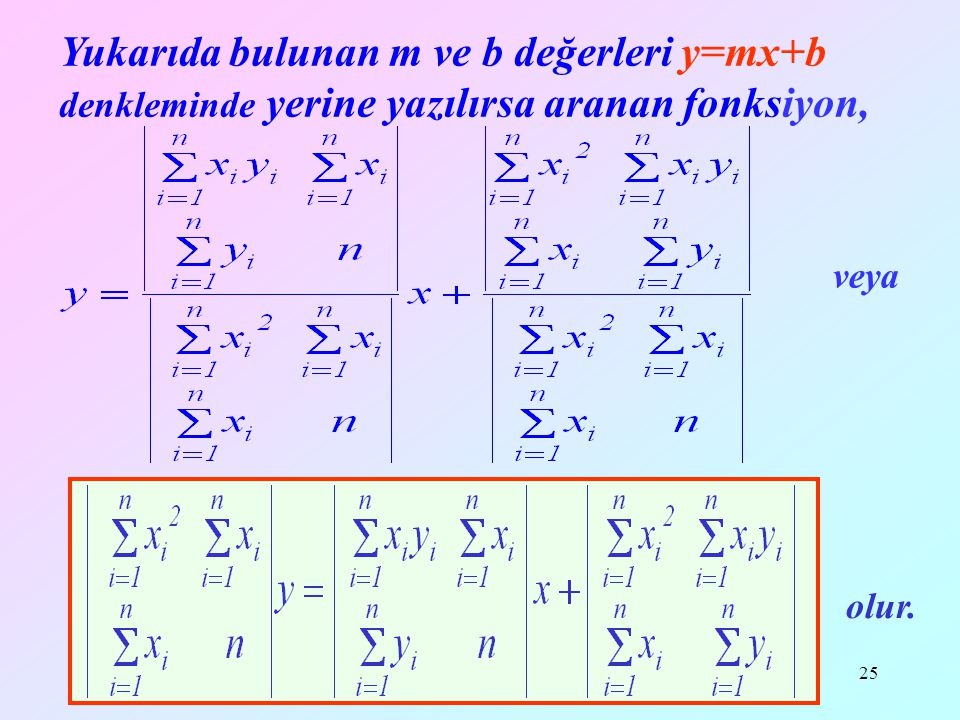 Yrd.Doç.Dr.Mustafa Akkol26 26 Daha önce çözdüğümüz problemin veri tablosunu kullanarak en küçük kareler doğrusunu bulalım.