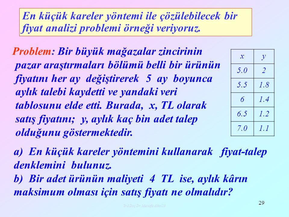 Yrd.Doç.Dr.Mustafa Akkol30 30 Çözüm: a)