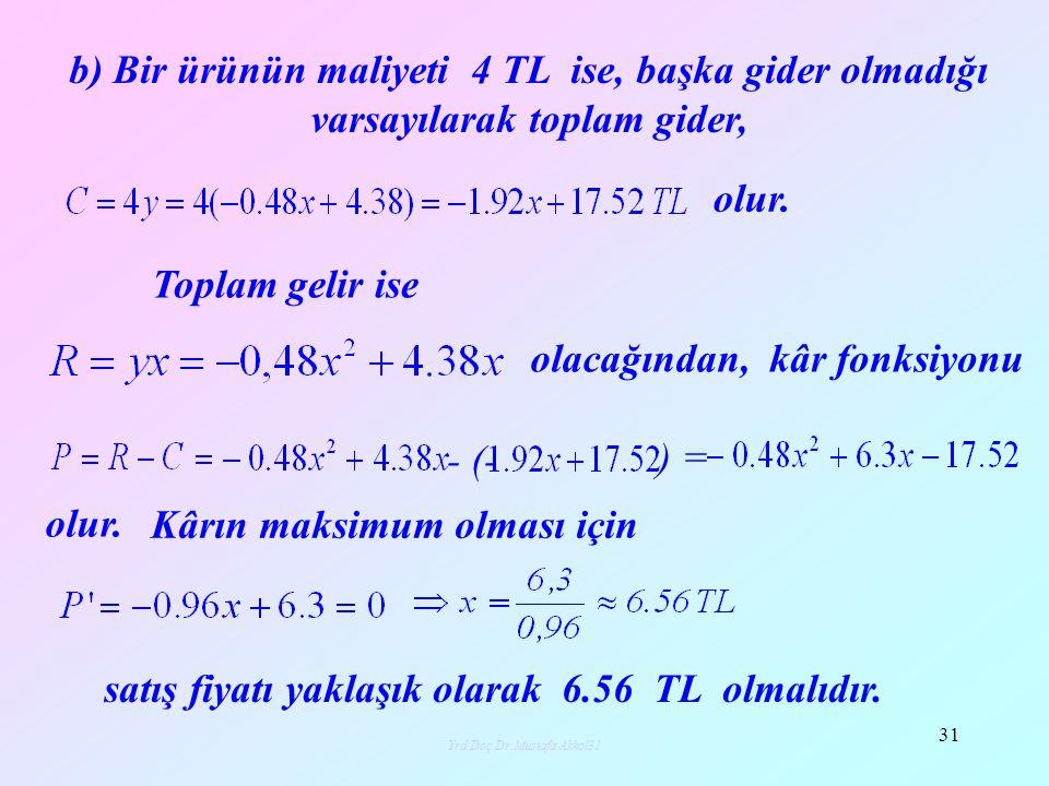Yrd.Doç.Dr.Mustafa Akkol32 32 Örnek: x1010,51111,51212,5 y8,58764,52 a) Fiyat-talep denklemini bulunuz.