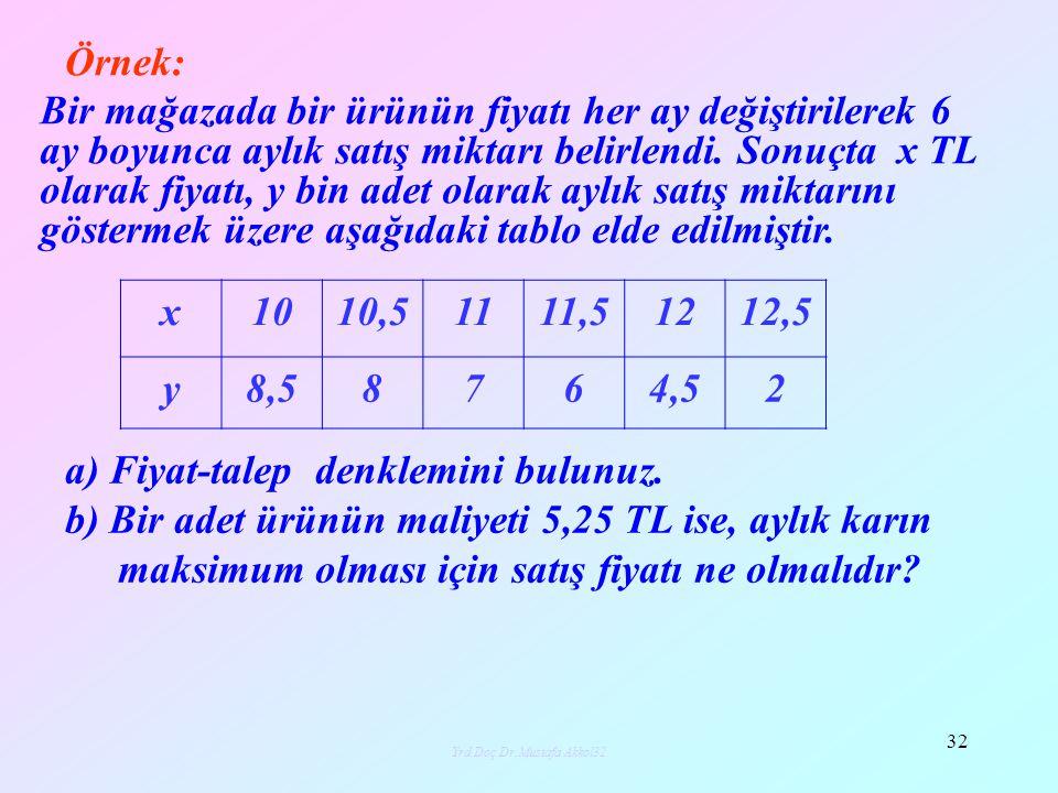 Yrd.Doç.Dr.Mustafa Akkol33 33