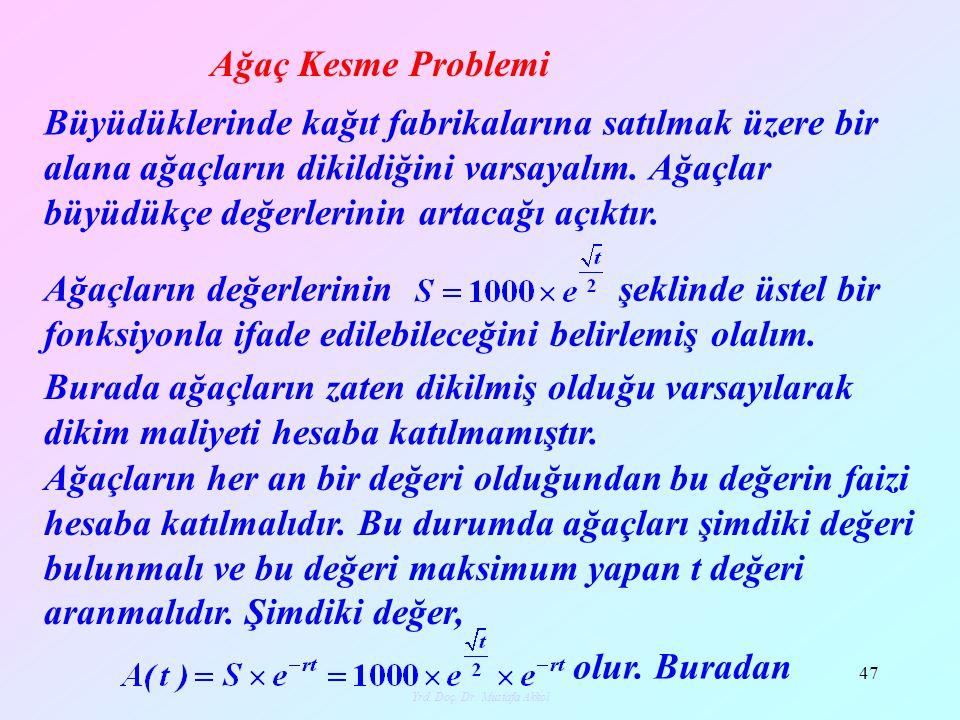 Yrd.Doç. Dr. Mustafa Akkol 48 İkinci türev negatif olduğundan için A(t) maksimumdur.