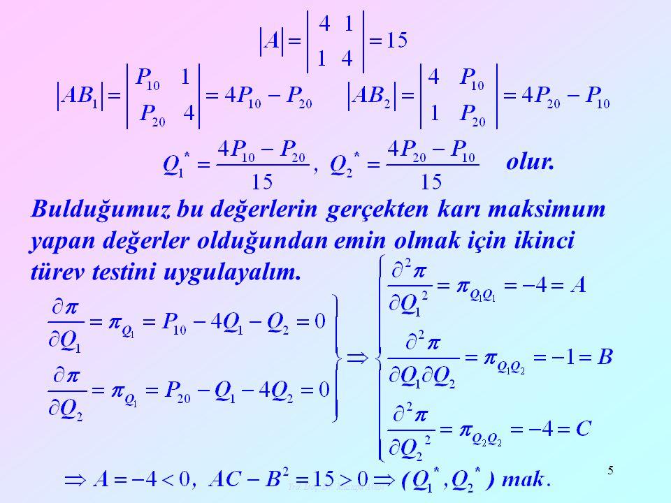 Yrd.Doç. Dr. Mustafa Akkol 6 değerleri için kar fonksiyonu maksimum olur.