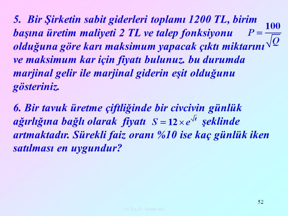 Yrd.Doç. Dr. Mustafa Akkol 53 6.