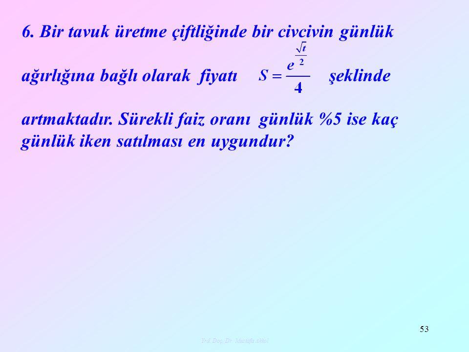 Yrd. Doç. Dr. Mustafa Akkol 53 6. Bir tavuk üretme çiftliğinde bir civcivin günlük ağırlığına bağlı olarak fiyatı şeklinde artmaktadır. Sürekli faiz o