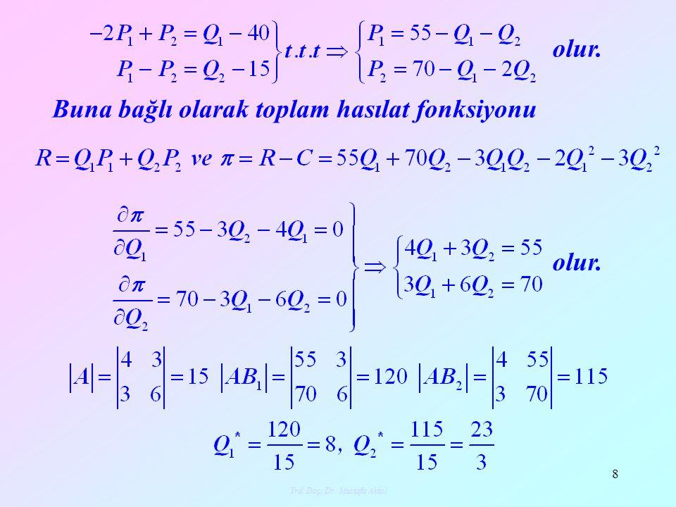 Yrd.Doç. Dr. Mustafa Akkol 9 olur.