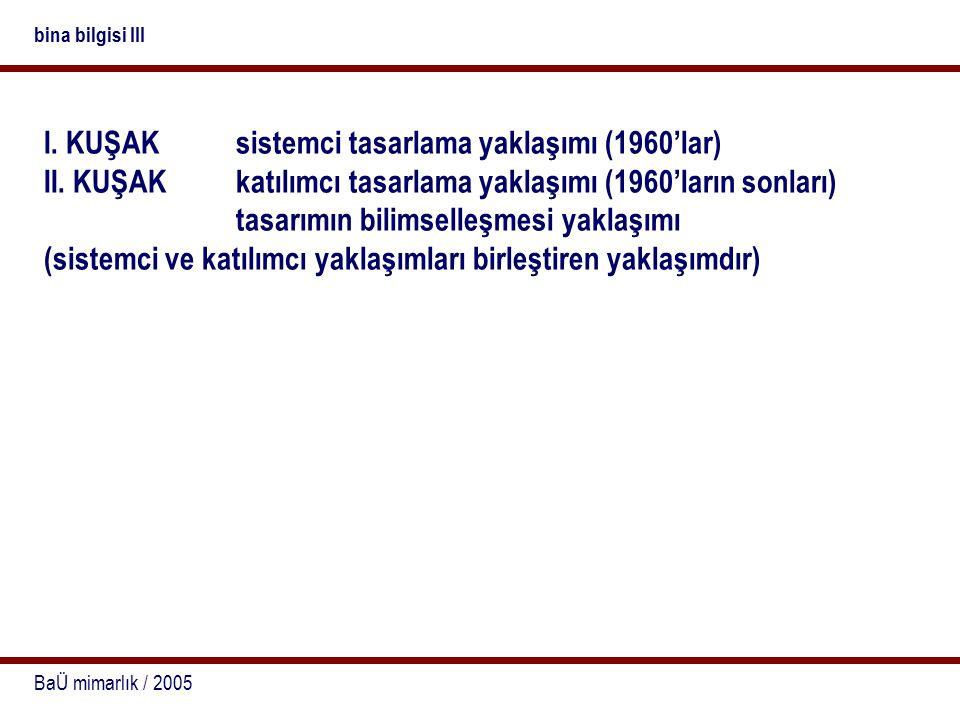 BaÜ mimarlık / 2005 bina bilgisi III I.KUŞAKsistemci tasarlama yaklaşımı (1960'lar) II.