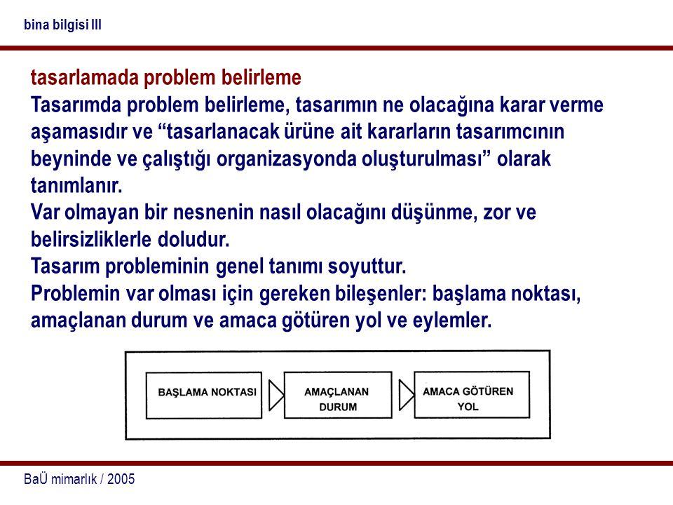 BaÜ mimarlık / 2005 bina bilgisi III tasarlamada problem belirleme Tasarımda problem belirleme, tasarımın ne olacağına karar verme aşamasıdır ve tasarlanacak ürüne ait kararların tasarımcının beyninde ve çalıştığı organizasyonda oluşturulması olarak tanımlanır.