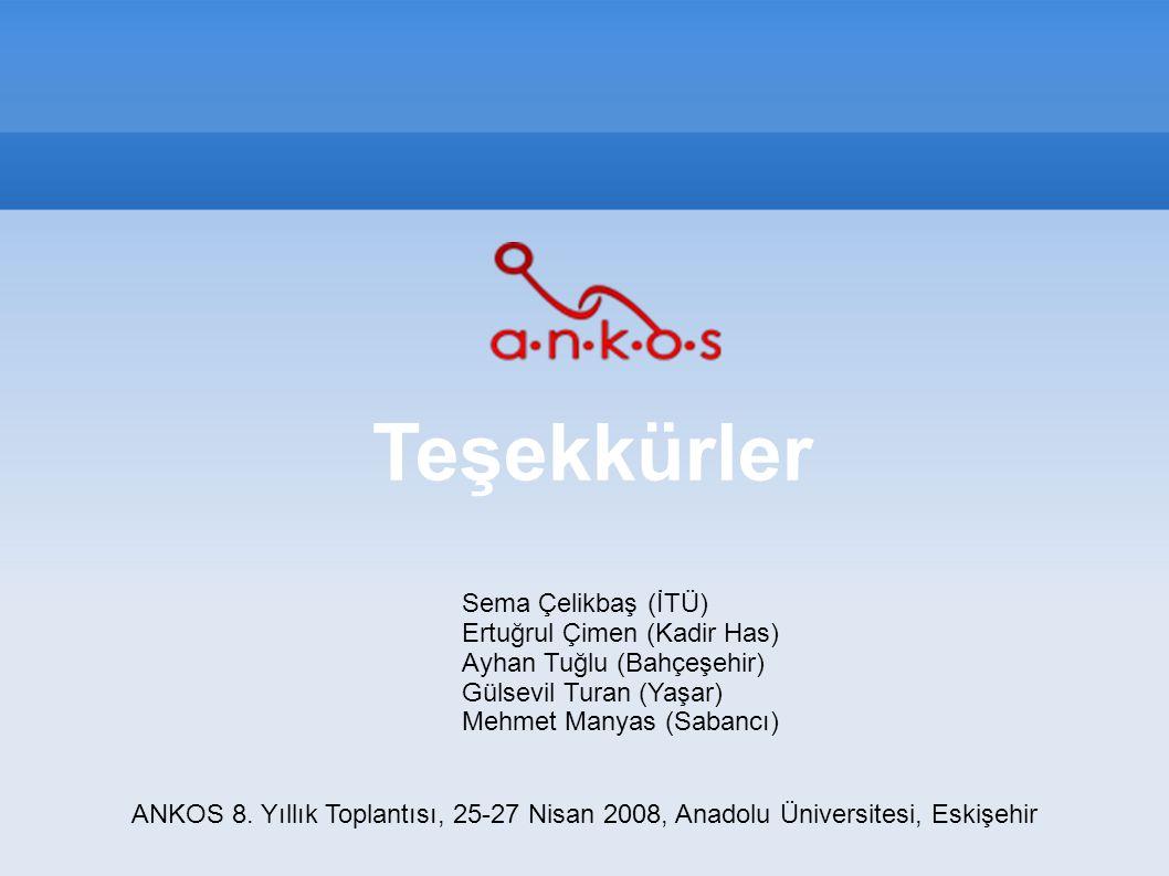 ANKOS 8. Yıllık Toplantısı, 25-27 Nisan 2008, Anadolu Üniversitesi, Eskişehir Sema Çelikbaş (İTÜ) Ertuğrul Çimen (Kadir Has) Ayhan Tuğlu (Bahçeşehir