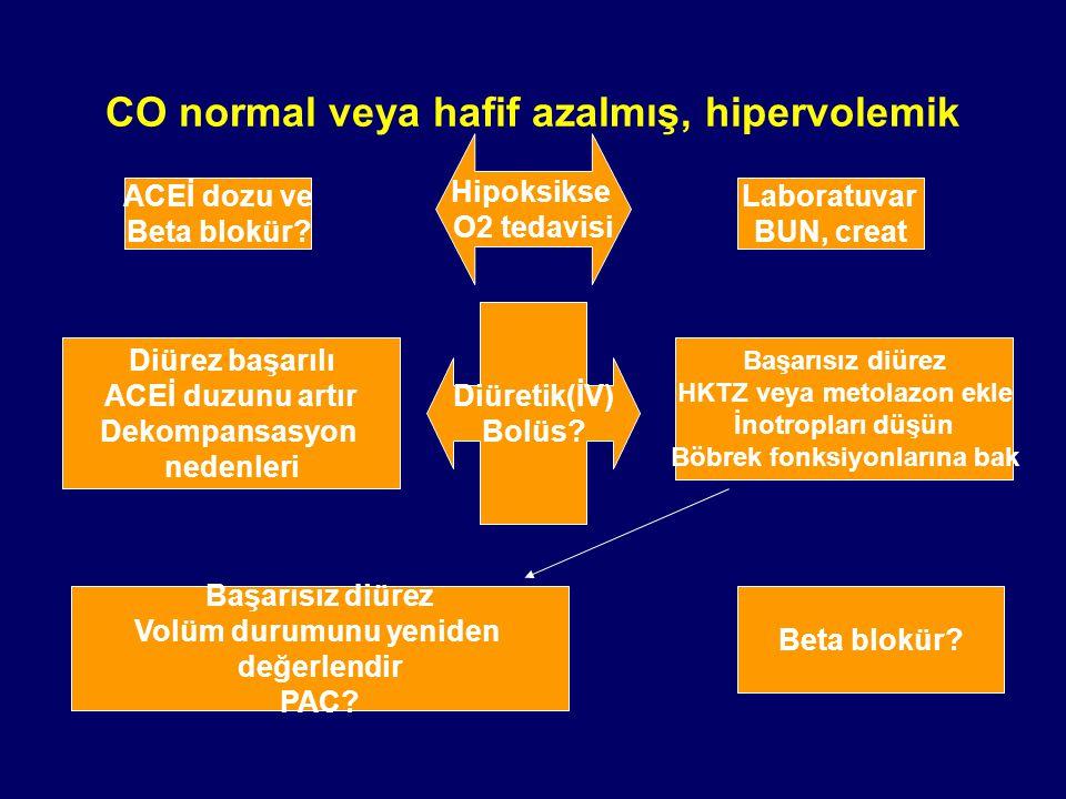 CO normal veya hafif azalmış, hipervolemik ACEİ dozu ve Beta blokür? Hipoksikse O2 tedavisi Laboratuvar BUN, creat Diüretik(İV) Bolüs? Diürez başarılı