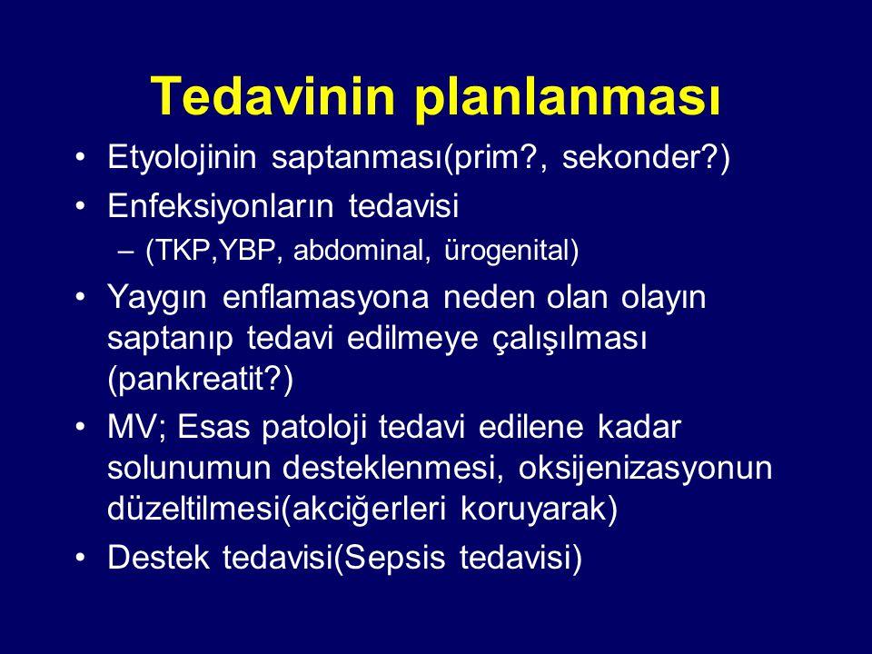 Tedavinin planlanması Etyolojinin saptanması(prim?, sekonder?) Enfeksiyonların tedavisi –(TKP,YBP, abdominal, ürogenital) Yaygın enflamasyona neden ol
