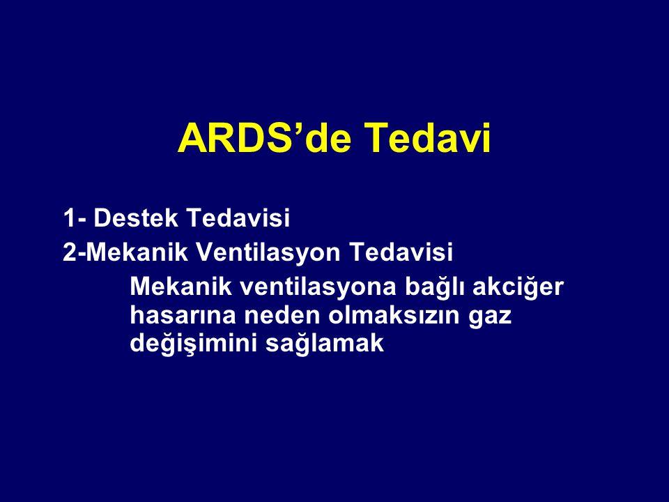 ARDS'de Tedavi 1- Destek Tedavisi 2-Mekanik Ventilasyon Tedavisi Mekanik ventilasyona bağlı akciğer hasarına neden olmaksızın gaz değişimini sağlamak