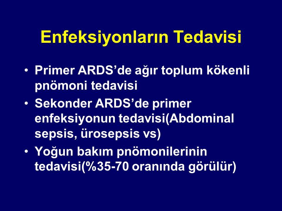 Enfeksiyonların Tedavisi Primer ARDS'de ağır toplum kökenli pnömoni tedavisi Sekonder ARDS'de primer enfeksiyonun tedavisi(Abdominal sepsis, ürosepsis