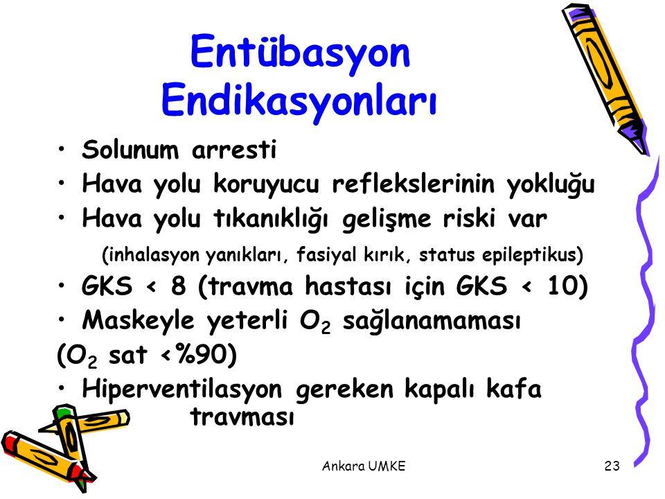 Ankara UMKE23 Solunum arresti Hava yolu koruyucu reflekslerinin yokluğu Hava yolu tıkanıklığı gelişme riski var (inhalasyon yanıkları, fasiyal kırık,
