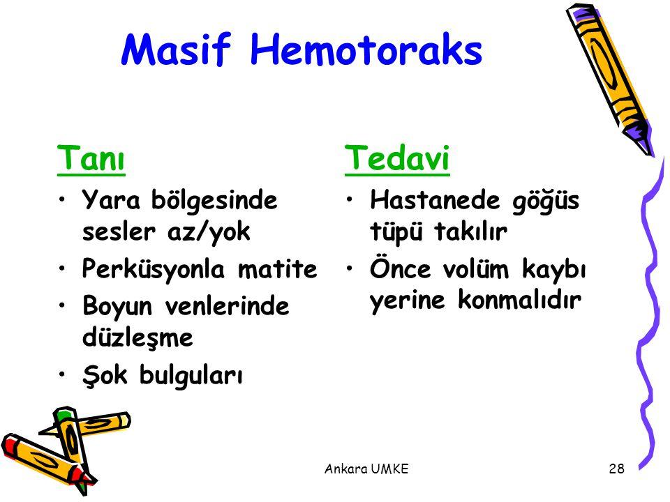 Ankara UMKE28 Masif Hemotoraks Tanı Yara bölgesinde sesler az/yok Perküsyonla matite Boyun venlerinde düzleşme Şok bulguları Tedavi Hastanede göğüs tü