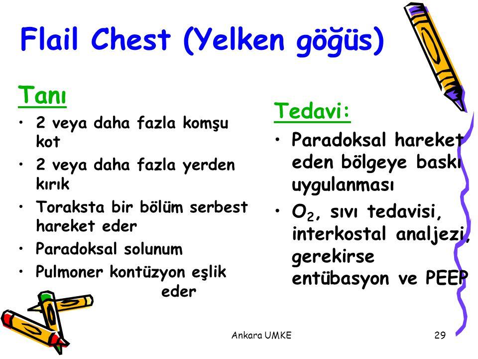 Ankara UMKE29 Flail Chest (Yelken göğüs) Tanı 2 veya daha fazla komşu kot 2 veya daha fazla yerden kırık Toraksta bir bölüm serbest hareket eder Parad