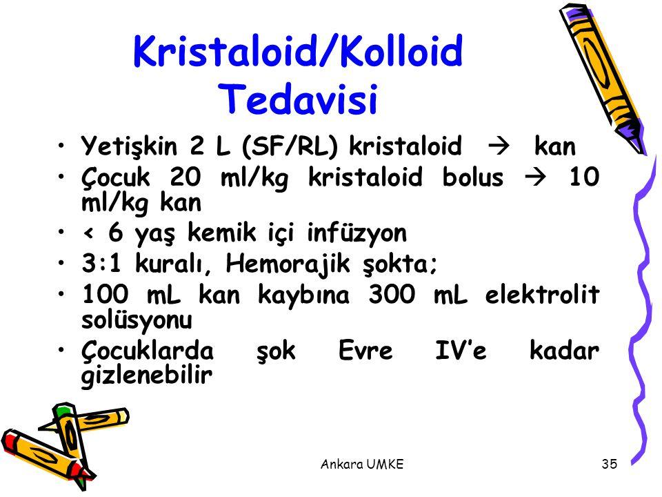 Ankara UMKE35 Kristaloid/Kolloid Tedavisi Yetişkin 2 L (SF/RL) kristaloid  kan Çocuk 20 ml/kg kristaloid bolus  10 ml/kg kan < 6 yaş kemik içi infüz