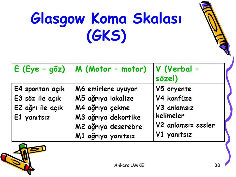 Ankara UMKE38 Glasgow Koma Skalası (GKS) V5 oryente V4 konfüze V3 anlamsız kelimeler V2 anlamsız sesler V1 yanıtsız M6 emirlere uyuyor M5 ağrıya lokal