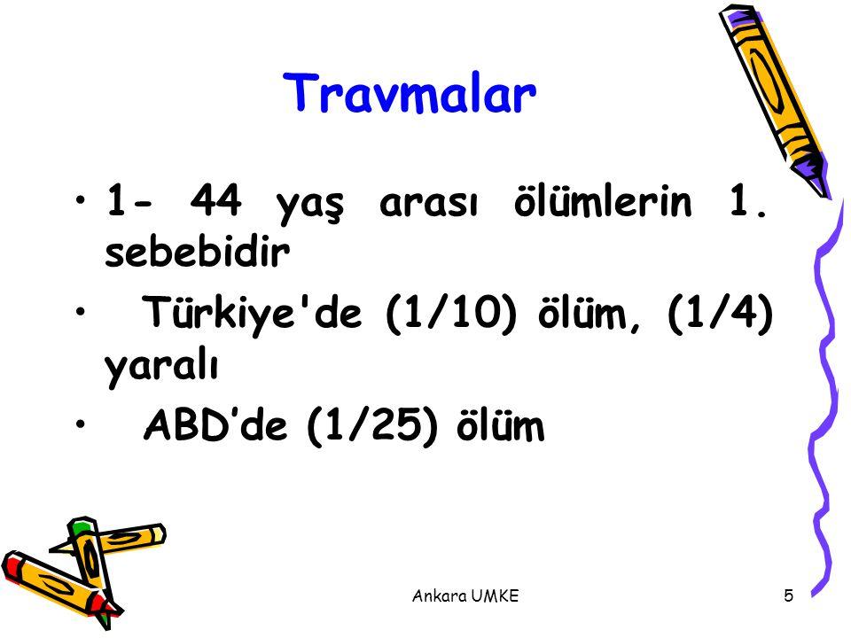 5 Travmalar 1- 44 yaş arası ölümlerin 1. sebebidir Türkiye'de (1/10) ölüm, (1/4) yaralı ABD'de (1/25) ölüm