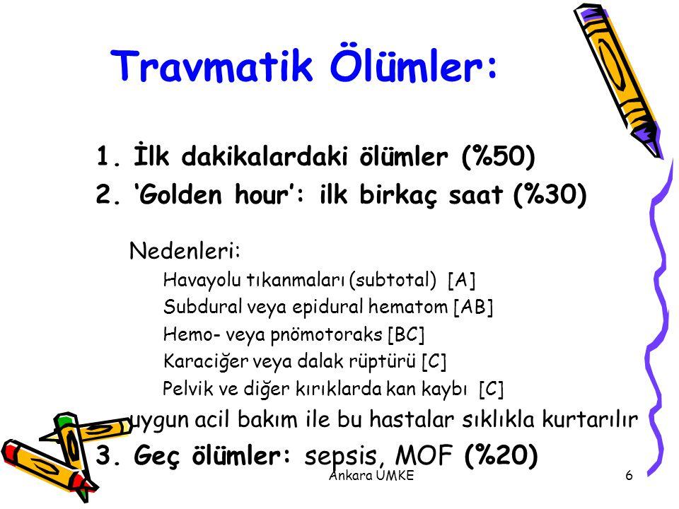 Ankara UMKE6 1. İlk dakikalardaki ölümler (%50) 2. 'Golden hour': ilk birkaç saat (%30) Nedenleri: Havayolu tıkanmaları (subtotal) [A] Subdural veya e