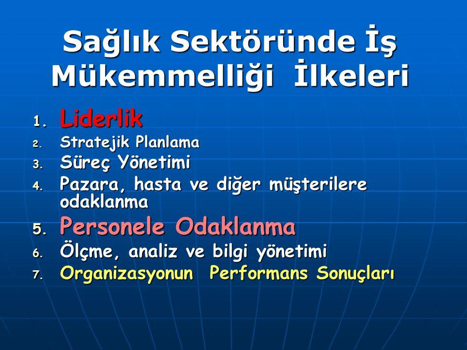 Sağlık Sektöründe İş Mükemmelliği İlkeleri 1. Liderlik 2. Stratejik Planlama 3. Süreç Yönetimi 4. Pazara, hasta ve diğer müşterilere odaklanma 5. Pers