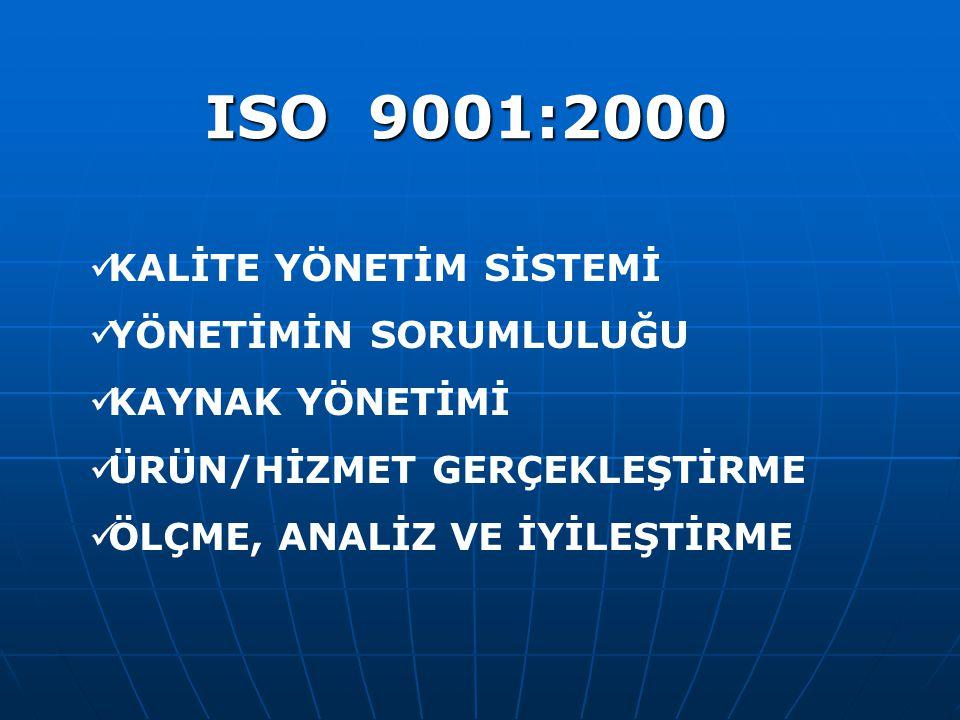 ISO 9001:2000 KALİTE YÖNETİM SİSTEMİ YÖNETİMİN SORUMLULUĞU KAYNAK YÖNETİMİ ÜRÜN/HİZMET GERÇEKLEŞTİRME ÖLÇME, ANALİZ VE İYİLEŞTİRME