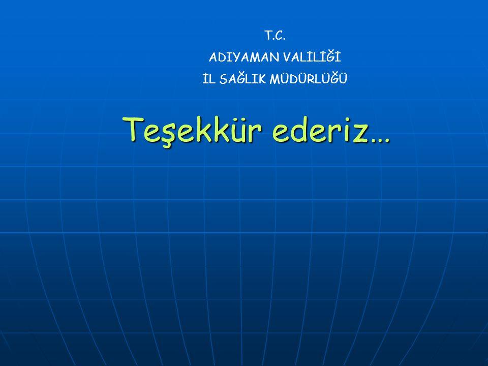 Teşekkür ederiz… T.C. ADIYAMAN VALİLİĞİ İL SAĞLIK MÜDÜRLÜĞÜ