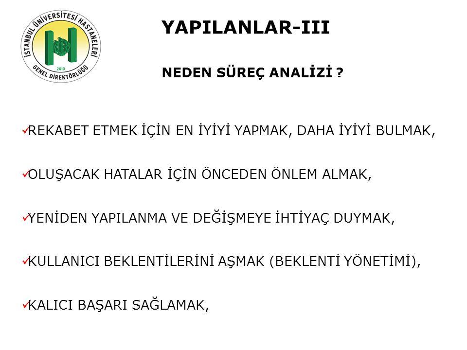Geçmiş Şuan Gelecek YAPILANLAR-III NEDEN SÜREÇ ANALİZİ .