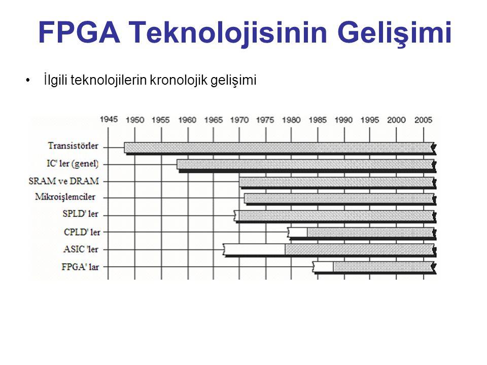 FPGA Teknolojisinin Gelişimi İlgili teknolojilerin kronolojik gelişimi