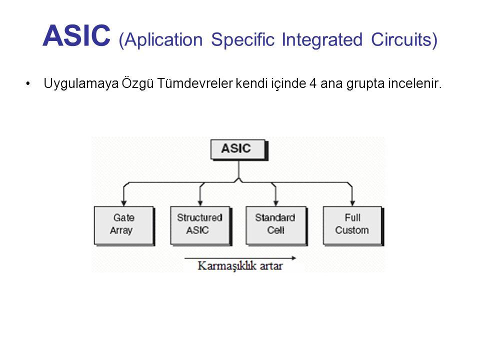ASIC (Aplication Specific Integrated Circuits) Uygulamaya Özgü Tümdevreler kendi içinde 4 ana grupta incelenir.