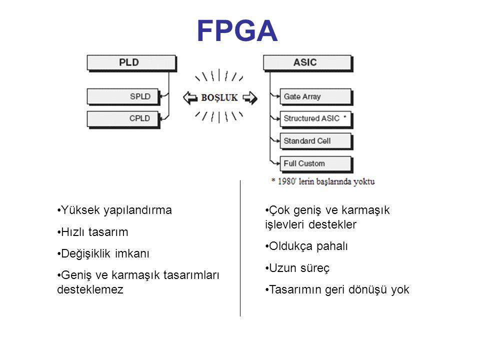 FPGA Yüksek yapılandırma Hızlı tasarım Değişiklik imkanı Geniş ve karmaşık tasarımları desteklemez Çok geniş ve karmaşık işlevleri destekler Oldukça p