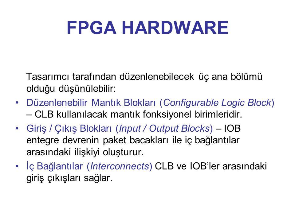 FPGA HARDWARE Tasarımcı tarafından düzenlenebilecek üç ana bölümü olduğu düşünülebilir: Düzenlenebilir Mantık Blokları (Configurable Logic Block) – CL
