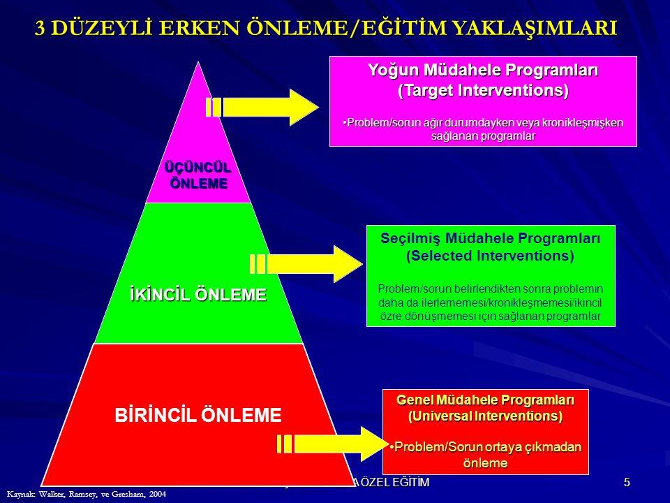 ERKEN ÇOCUKLUKTA ÖZEL EĞİTİM 5 Genel Müdahele Programları (Universal Interventions) Problem/Sorun ortaya çıkmadan önlemeProblem/Sorun ortaya çıkmadan