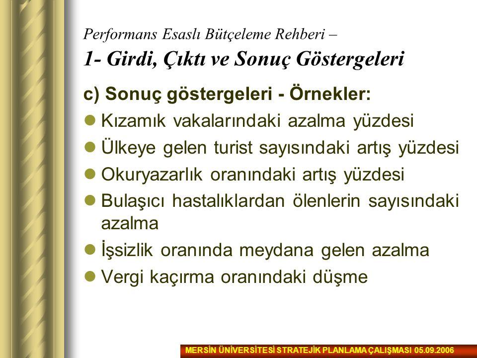 Performans Esaslı Bütçeleme Rehberi – 1- Girdi, Çıktı ve Sonuç Göstergeleri c) Sonuç göstergeleri - Örnekler: Kızamık vakalarındaki azalma yüzdesi Ülk