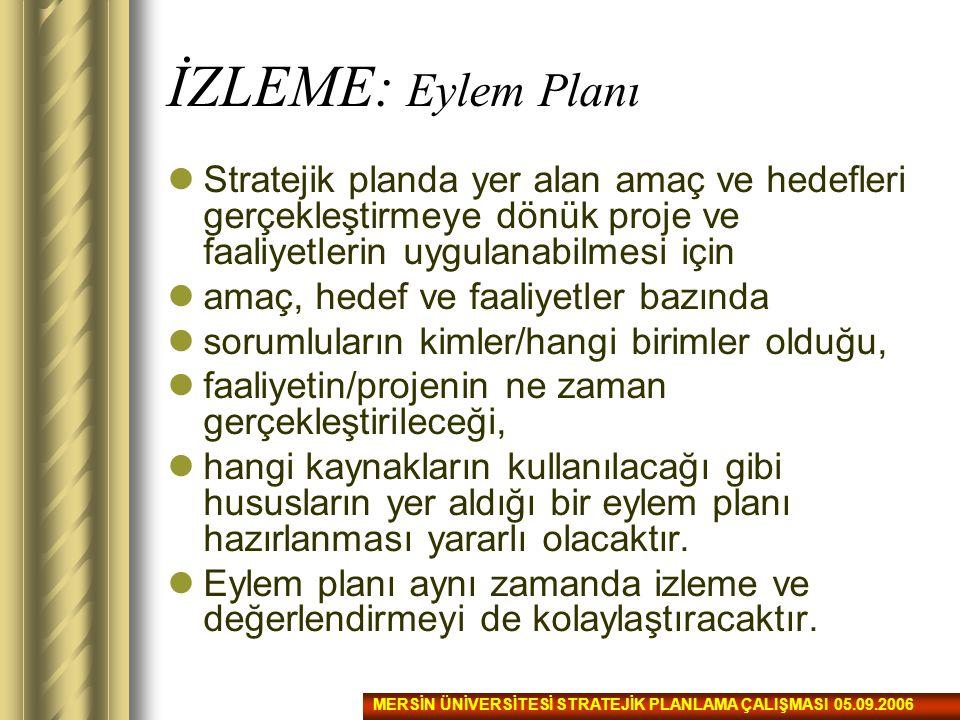 İZLEME: Eylem Planı Stratejik planda yer alan amaç ve hedefleri gerçekleştirmeye dönük proje ve faaliyetlerin uygulanabilmesi için amaç, hedef ve faal