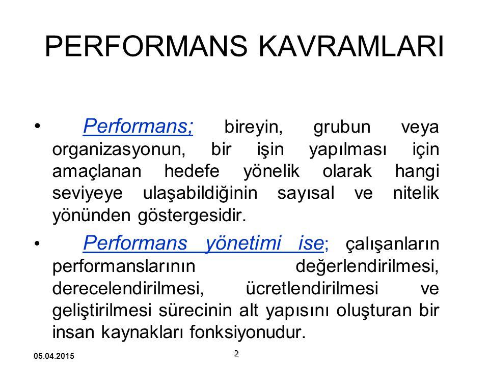 3 05.04.2015 Bu tanım doğrultusunda performans yönetimi, bazı süreçlerin etkili hale getirilmesini zorunlu kılar.