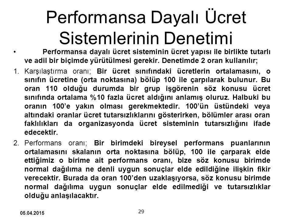 Performansa Dayalı Ücret Sistemlerinin Denetimi Performansa dayalı ücret sisteminin ücret yapısı ile birlikte tutarlı ve adil bir biçimde yürütülmesi gerekir.