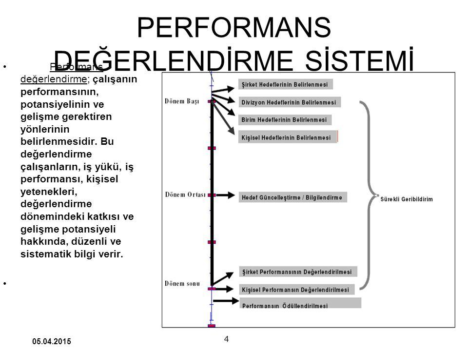 PERFORMANS DEĞERLENDİRME SİSTEMİ Performans değerlendirme; çalışanın performansının, potansiyelinin ve gelişme gerektiren yönlerinin belirlenmesidir.
