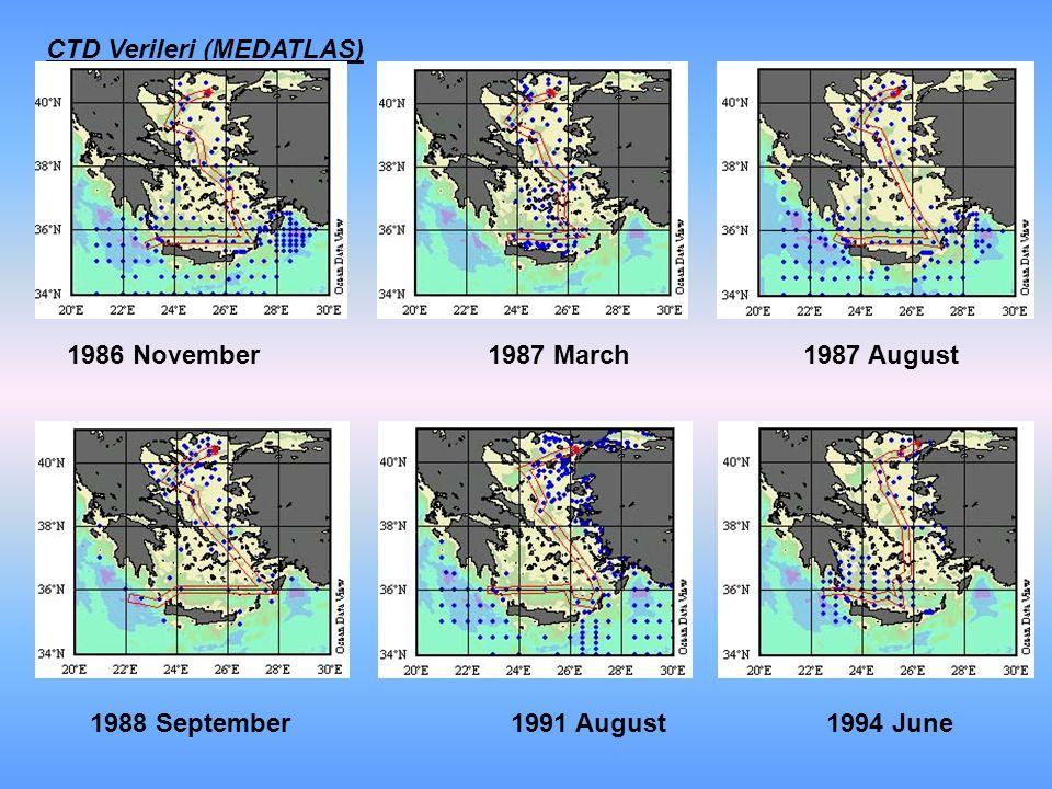 CTD Verileri (MEDATLAS) 1986 November1987 March1987 August 1988 September1991 August1994 June